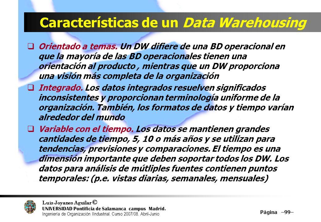 Características de un Data Warehousing
