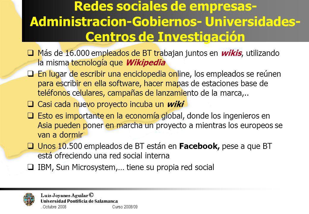 Redes sociales de empresas- Administracion-Gobiernos- Universidades- Centros de Investigación