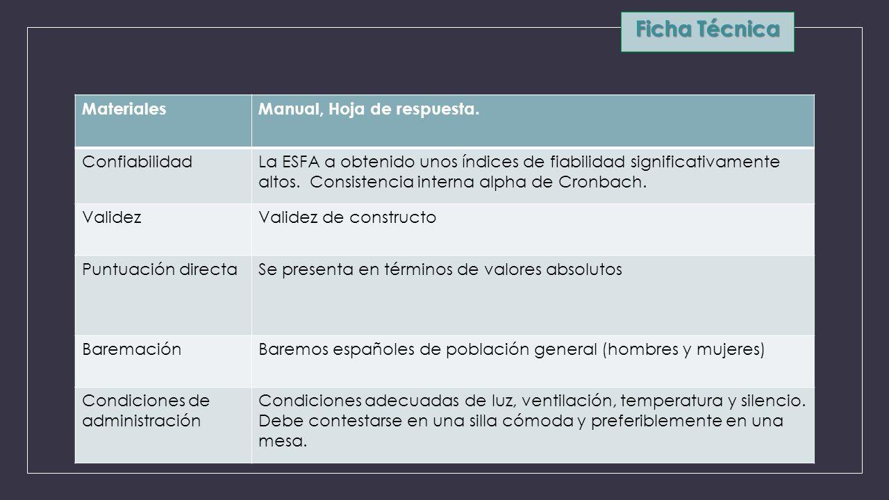 Ficha Técnica Materiales Manual, Hoja de respuesta. Confiabilidad