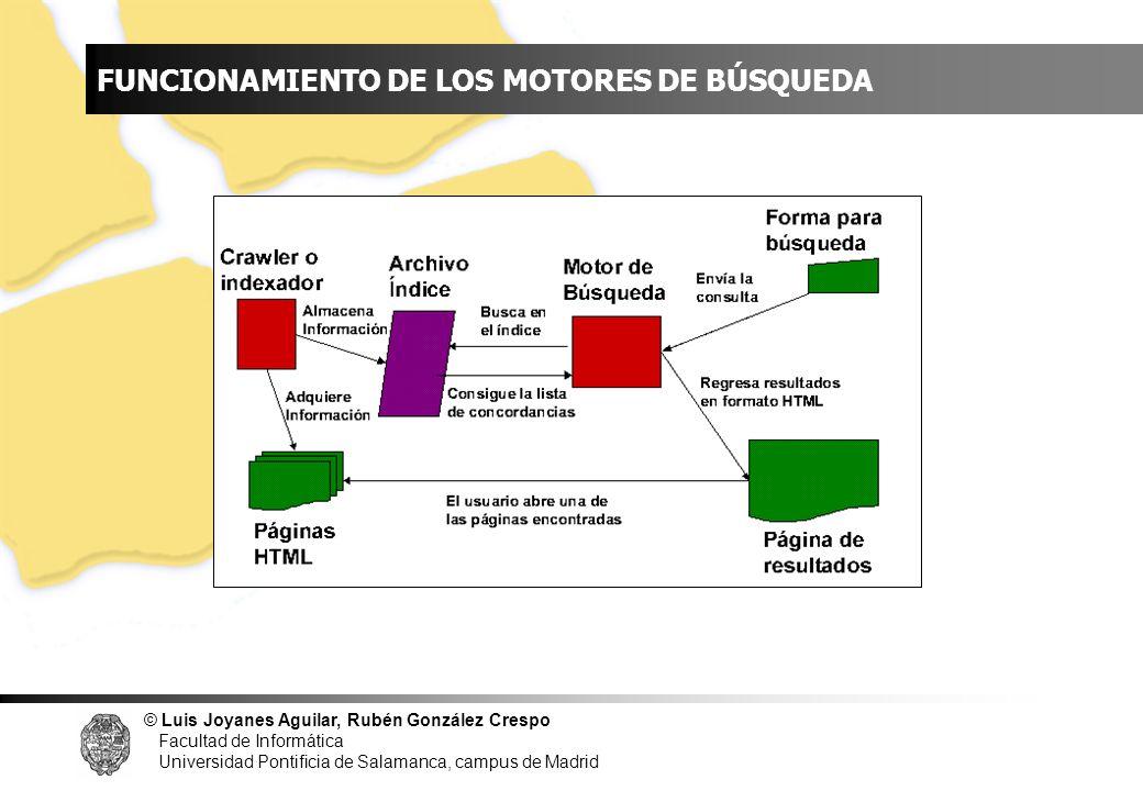 FUNCIONAMIENTO DE LOS MOTORES DE BÚSQUEDA