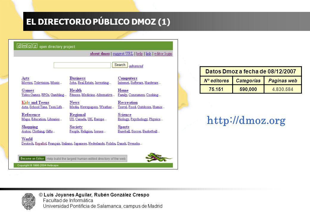 INDICE http://dmoz.org EL DIRECTORIO PÚBLICO DMOZ (1)