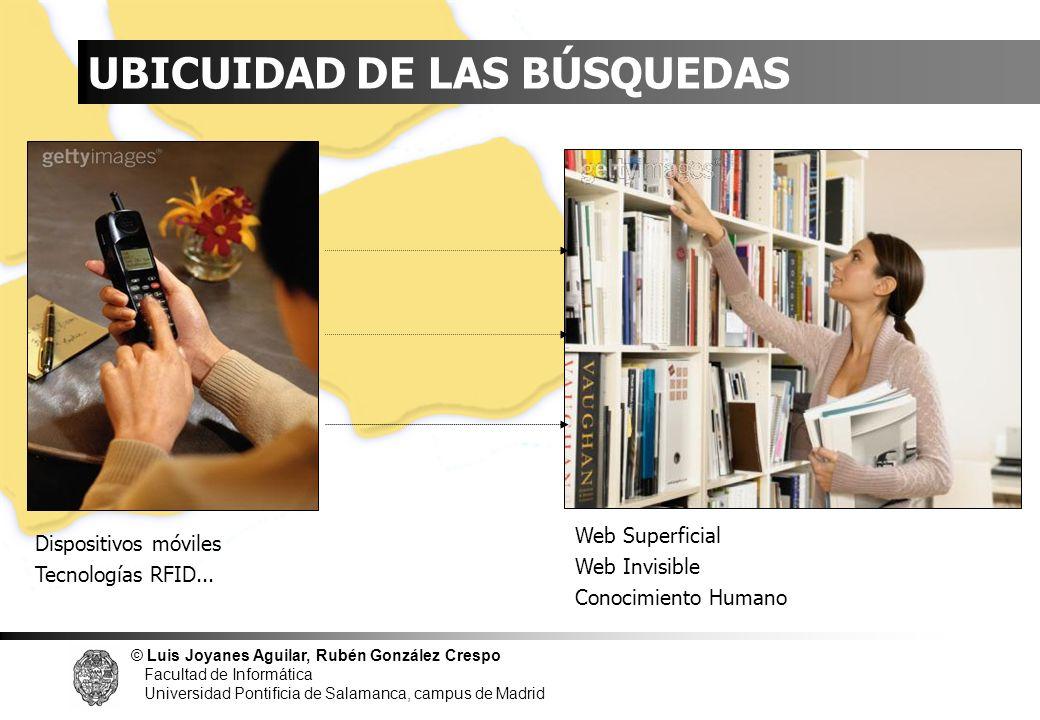 UBICUIDAD DE LAS BÚSQUEDAS