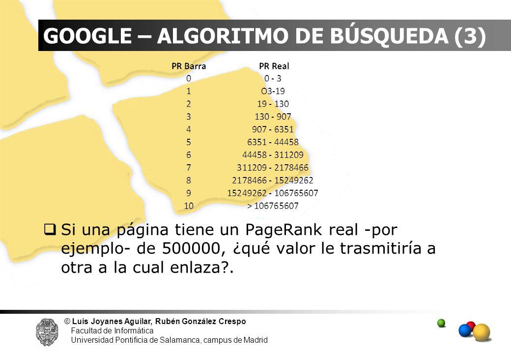 GOOGLE – ALGORITMO DE BÚSQUEDA (3)