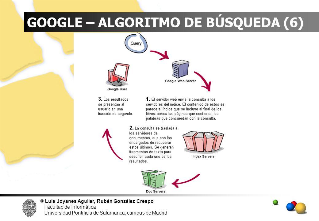 GOOGLE – ALGORITMO DE BÚSQUEDA (6)