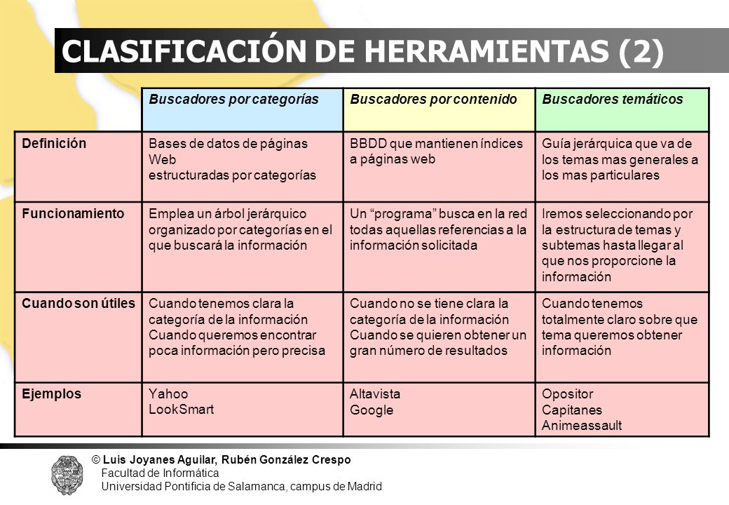 CLASIFICACIÓN DE HERRAMIENTAS (2)