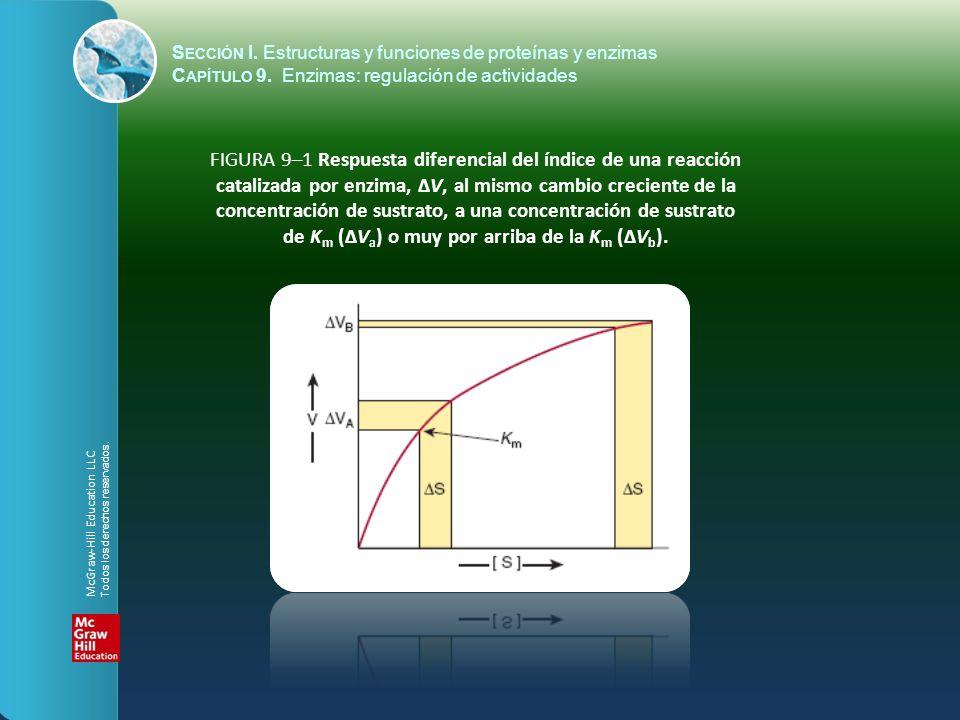 FIGURA 9–1 Respuesta diferencial del índice de una reacción