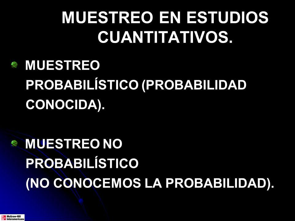 MUESTREO EN ESTUDIOS CUANTITATIVOS.