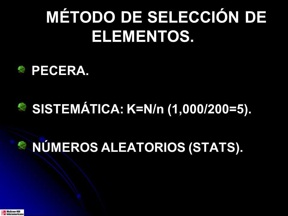 MÉTODO DE SELECCIÓN DE ELEMENTOS.