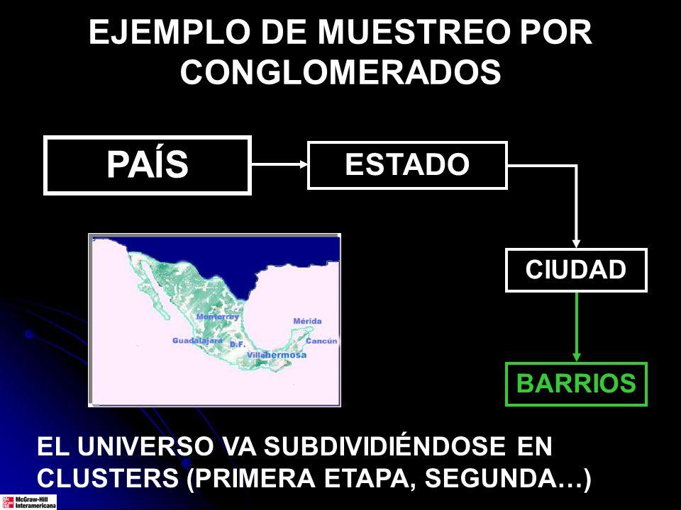 EJEMPLO DE MUESTREO POR CONGLOMERADOS
