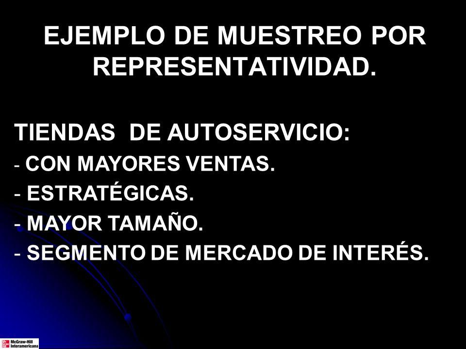 EJEMPLO DE MUESTREO POR REPRESENTATIVIDAD.