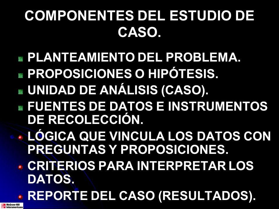 COMPONENTES DEL ESTUDIO DE CASO.