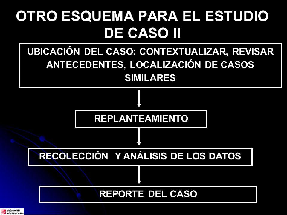 OTRO ESQUEMA PARA EL ESTUDIO DE CASO II