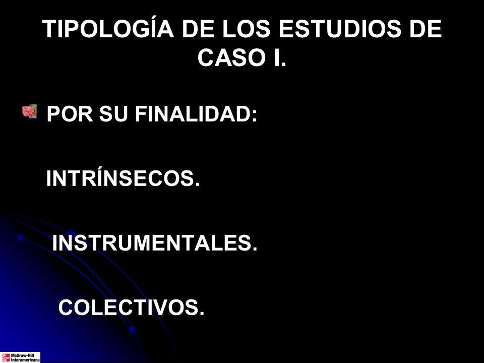TIPOLOGÍA DE LOS ESTUDIOS DE CASO I.