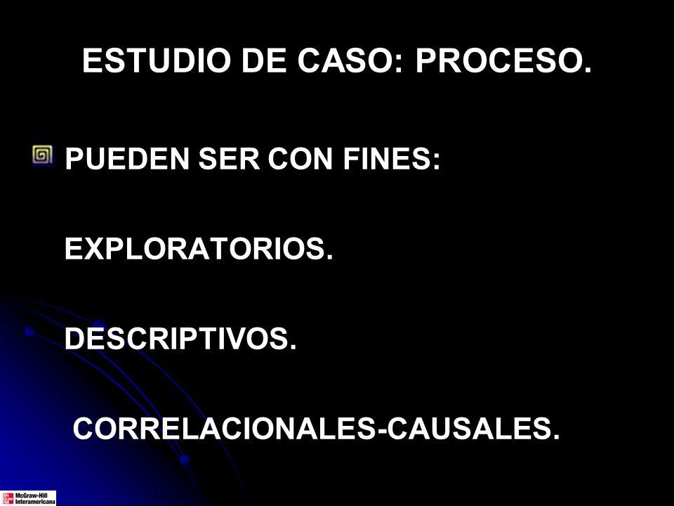 ESTUDIO DE CASO: PROCESO.