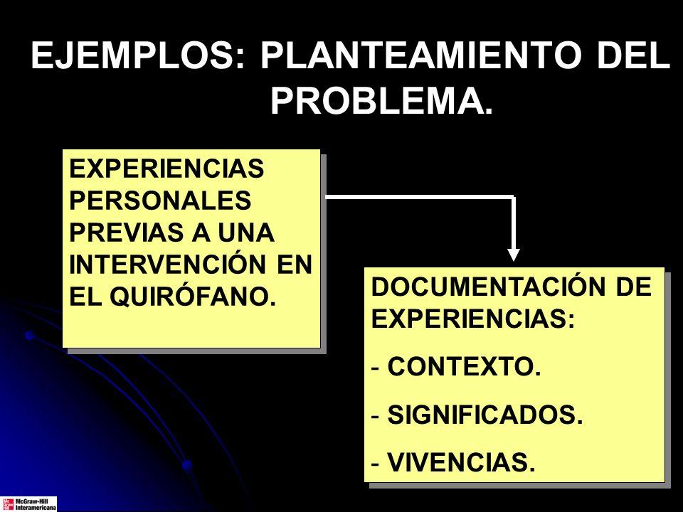 EJEMPLOS: PLANTEAMIENTO DEL PROBLEMA.