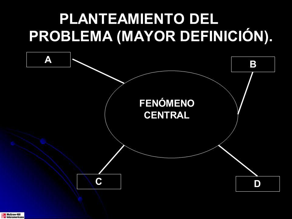PLANTEAMIENTO DEL PROBLEMA (MAYOR DEFINICIÓN).