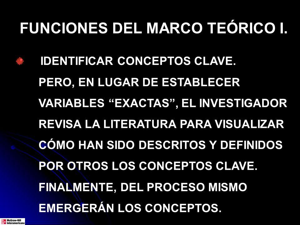 FUNCIONES DEL MARCO TEÓRICO I.