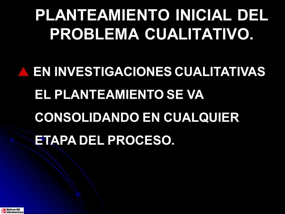 PLANTEAMIENTO INICIAL DEL PROBLEMA CUALITATIVO.