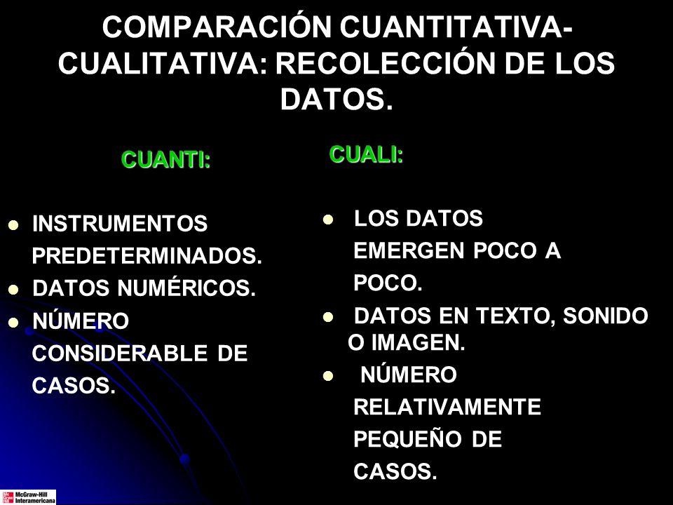 COMPARACIÓN CUANTITATIVA-CUALITATIVA: RECOLECCIÓN DE LOS DATOS.