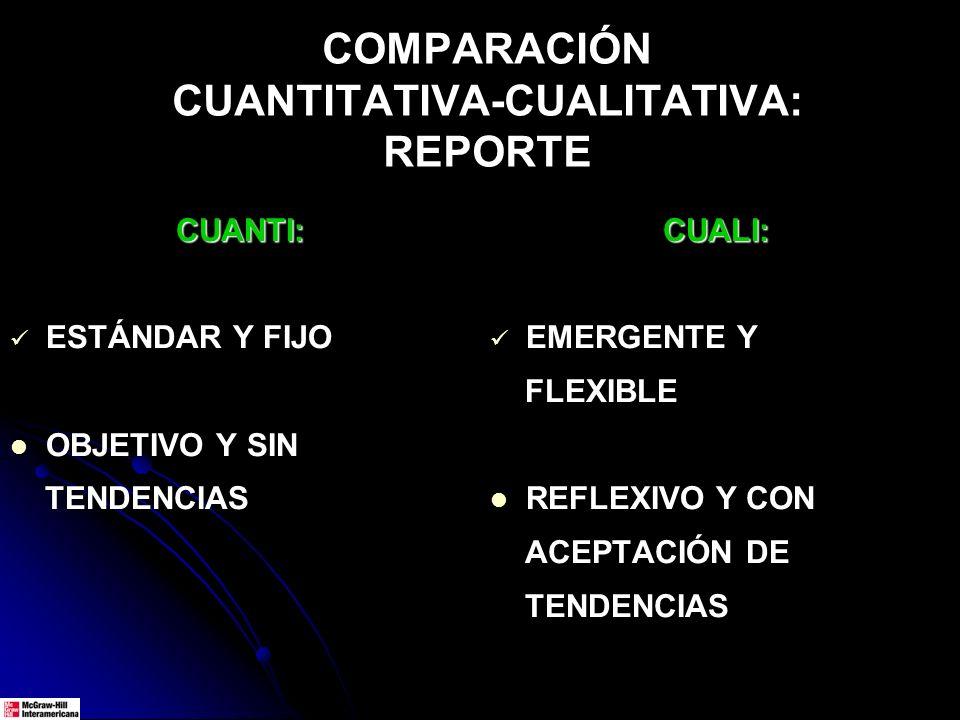 COMPARACIÓN CUANTITATIVA-CUALITATIVA: REPORTE
