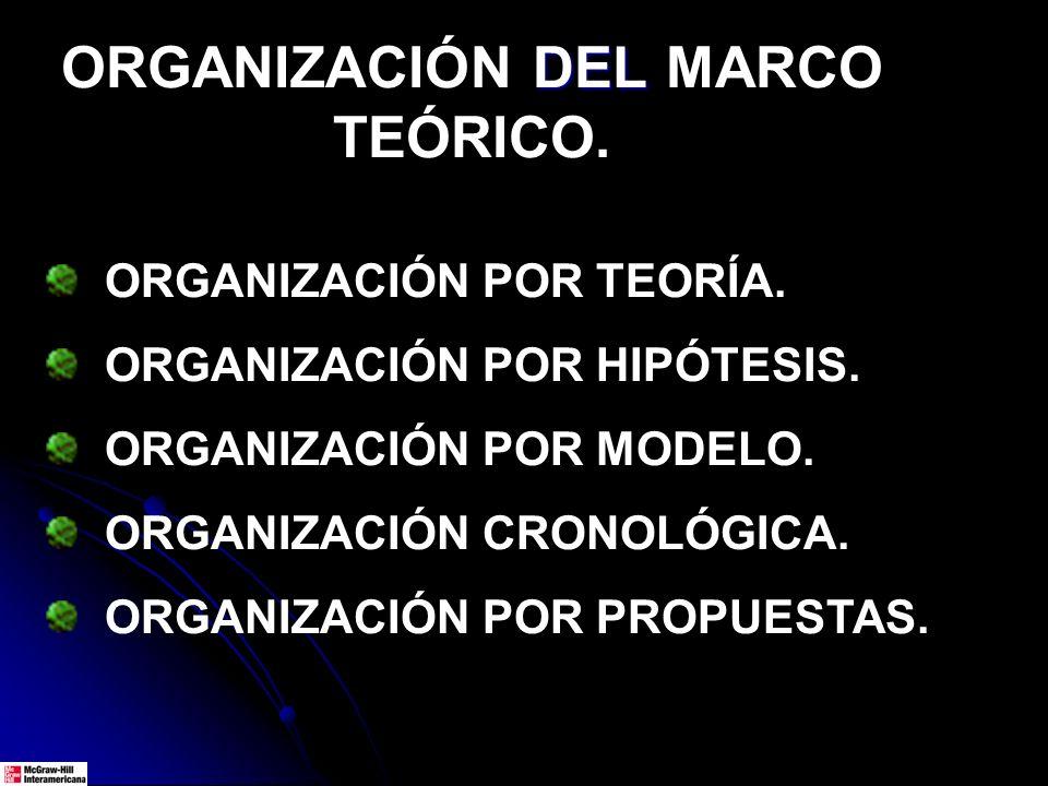 ORGANIZACIÓN DEL MARCO TEÓRICO.