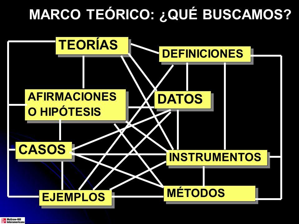 MARCO TEÓRICO: ¿QUÉ BUSCAMOS