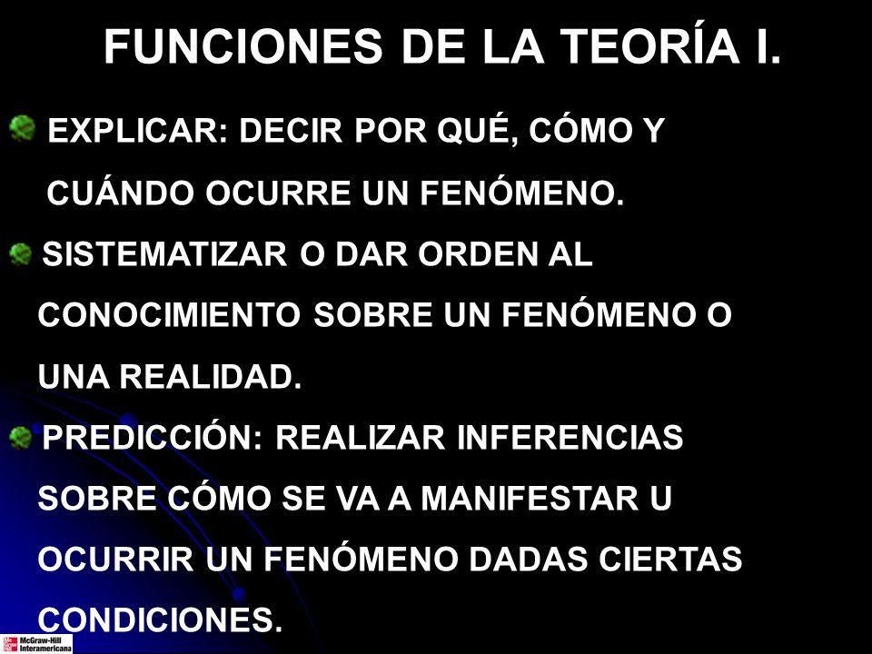 FUNCIONES DE LA TEORÍA I.