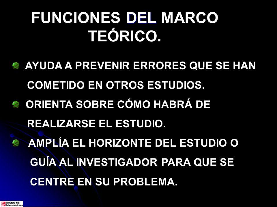 FUNCIONES DEL MARCO TEÓRICO.