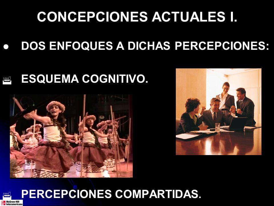 CONCEPCIONES ACTUALES I.