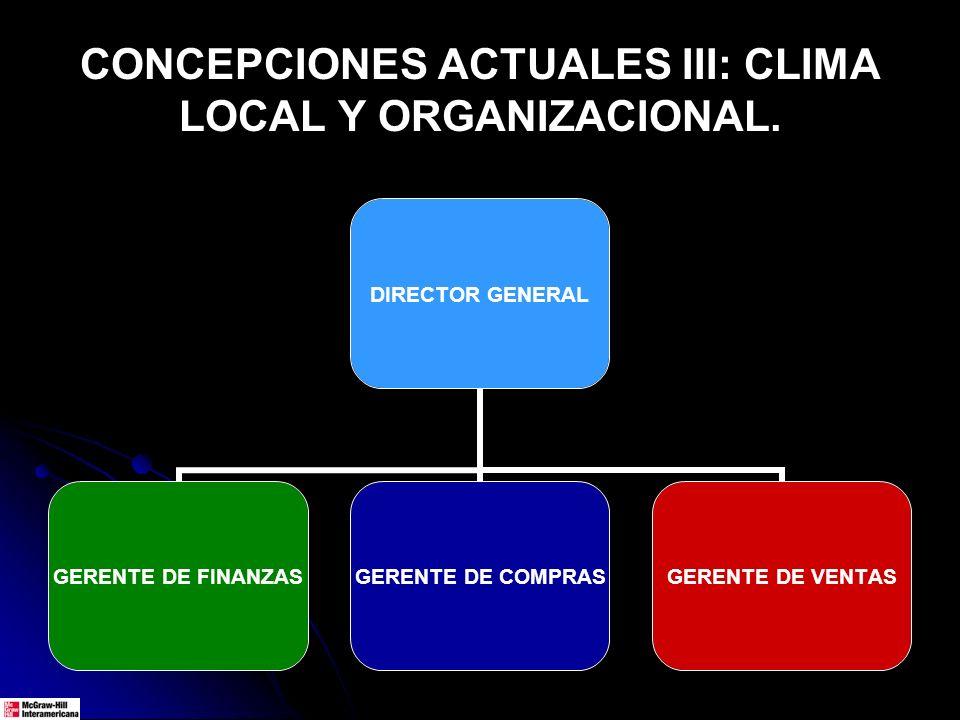CONCEPCIONES ACTUALES III: CLIMA LOCAL Y ORGANIZACIONAL.