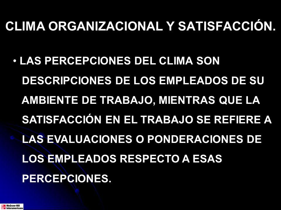 CLIMA ORGANIZACIONAL Y SATISFACCIÓN.