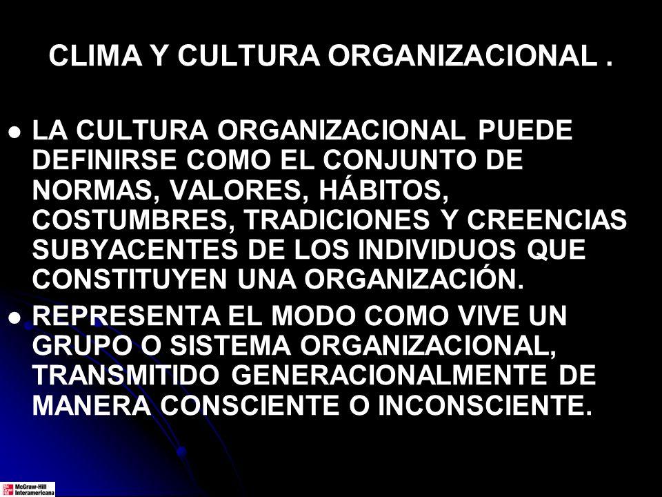 CLIMA Y CULTURA ORGANIZACIONAL .
