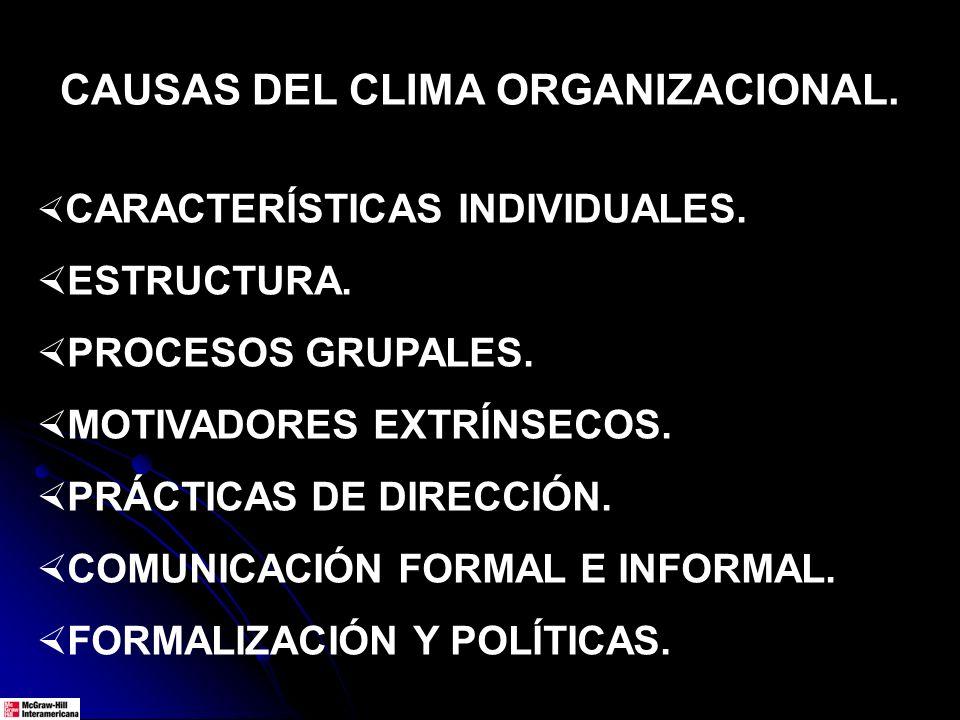 CAUSAS DEL CLIMA ORGANIZACIONAL.