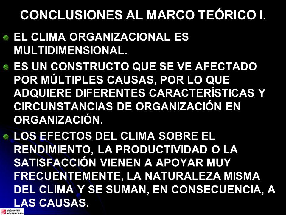 CONCLUSIONES AL MARCO TEÓRICO I.