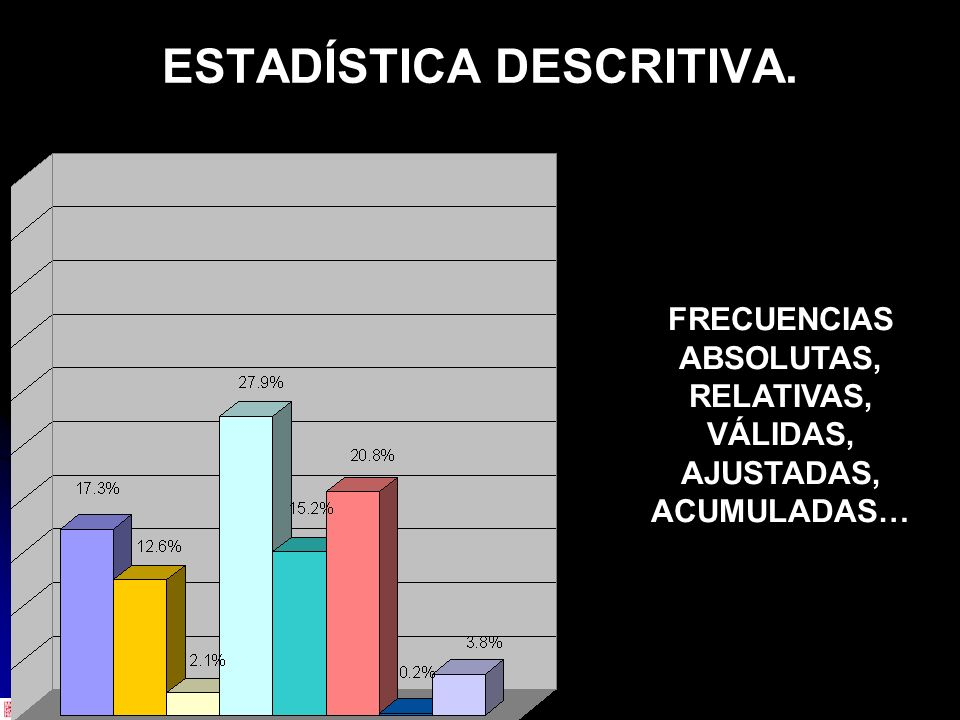 ESTADÍSTICA DESCRITIVA.
