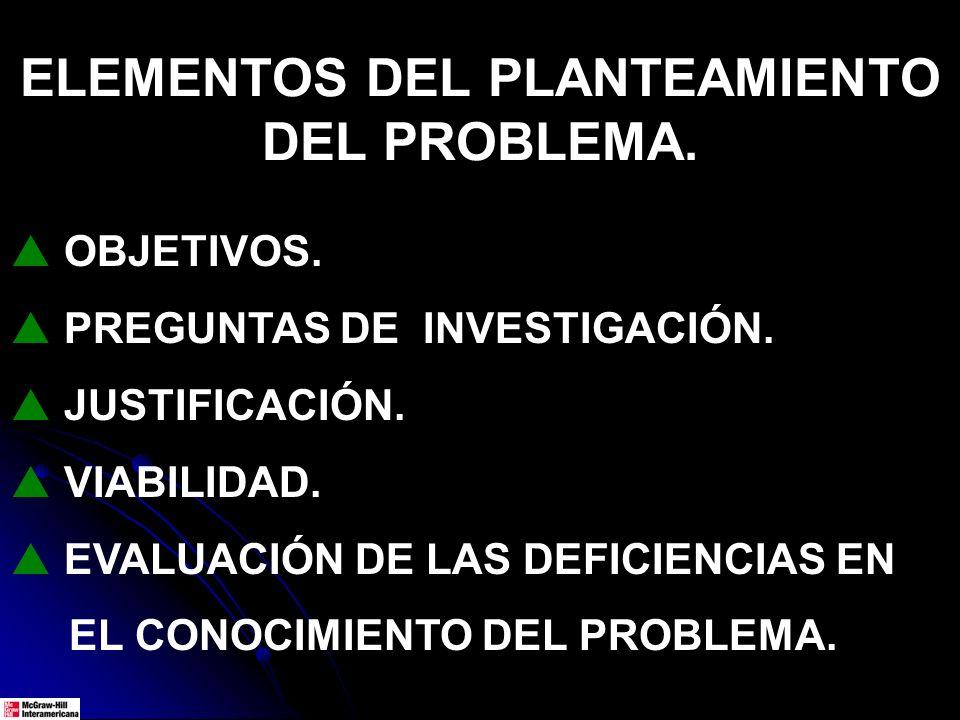 ELEMENTOS DEL PLANTEAMIENTO DEL PROBLEMA.