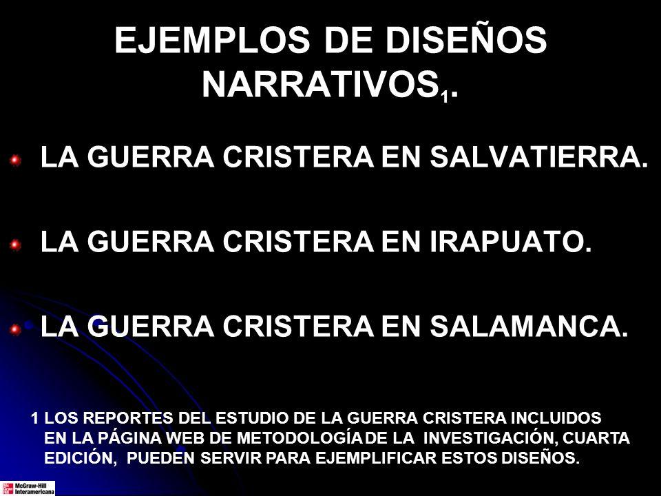 EJEMPLOS DE DISEÑOS NARRATIVOS1.