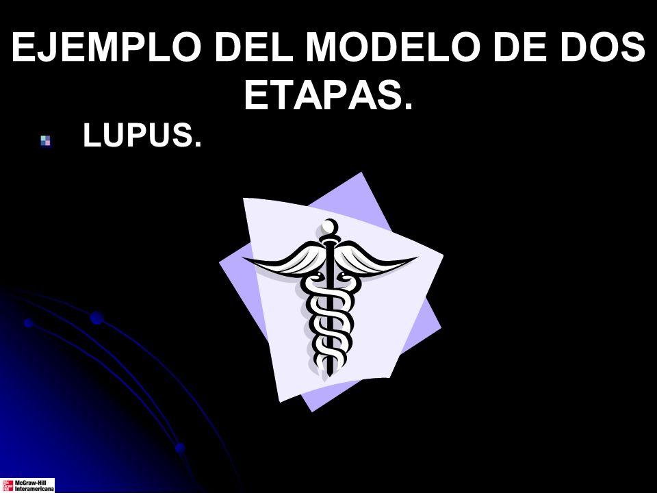 EJEMPLO DEL MODELO DE DOS ETAPAS.