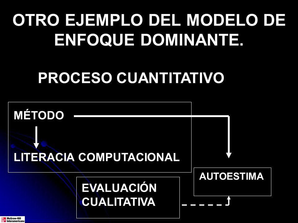 OTRO EJEMPLO DEL MODELO DE ENFOQUE DOMINANTE.