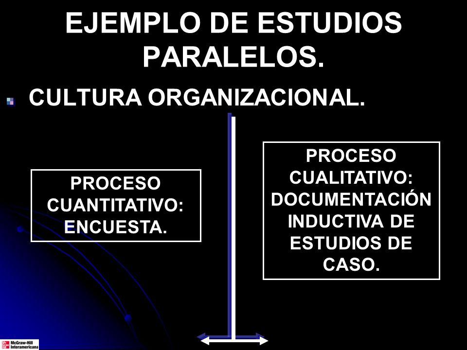 EJEMPLO DE ESTUDIOS PARALELOS.