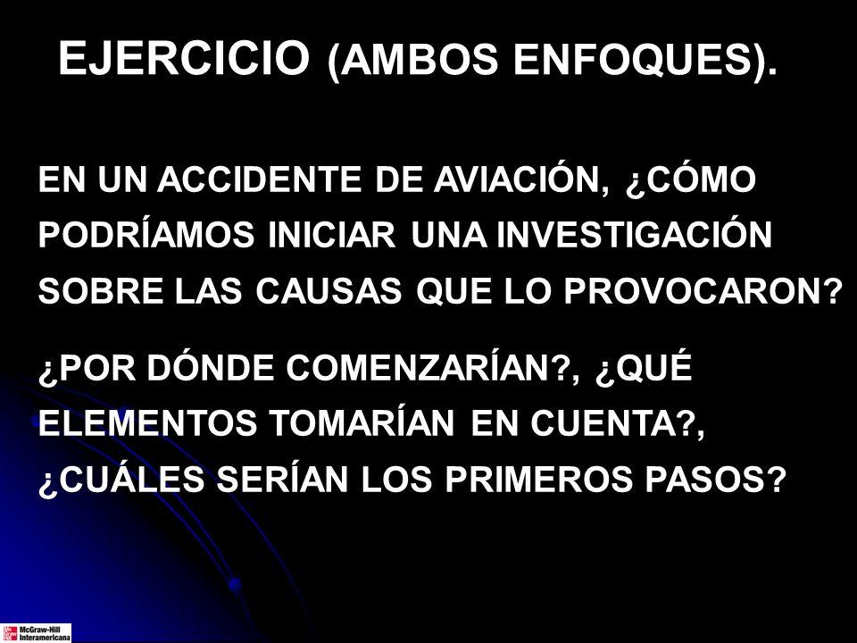 EJERCICIO (AMBOS ENFOQUES).