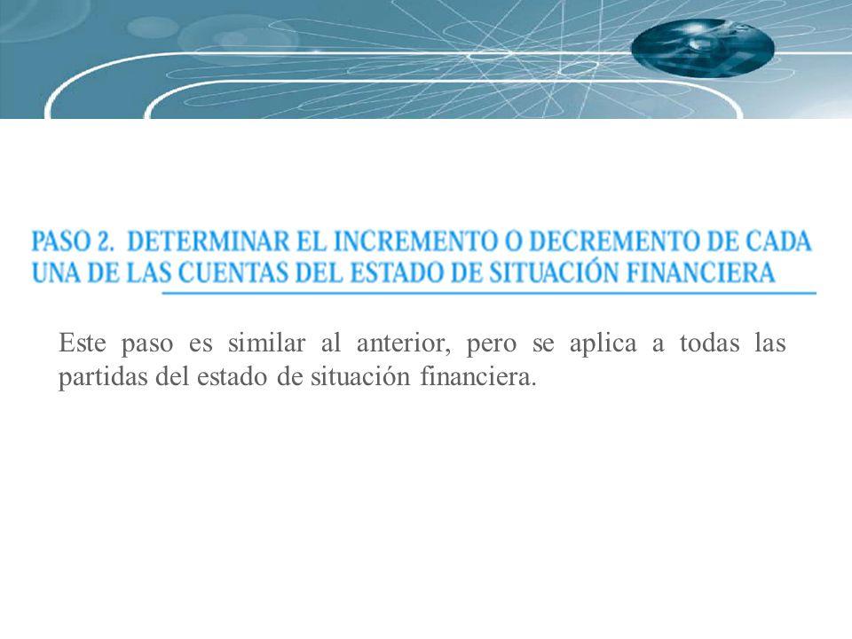 Este paso es similar al anterior, pero se aplica a todas las partidas del estado de situación financiera.