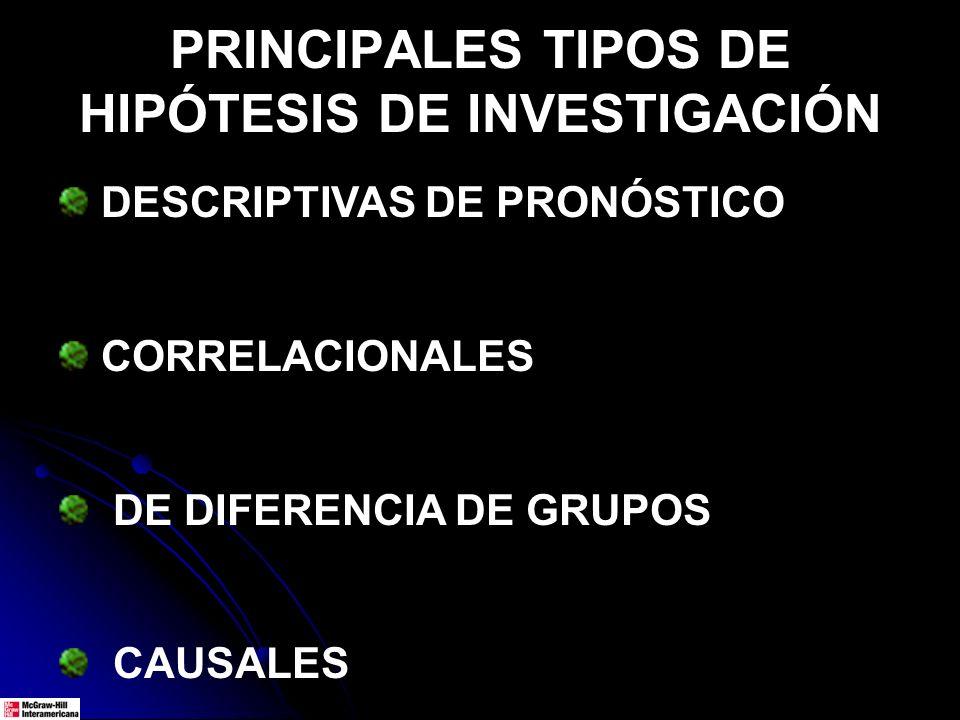 PRINCIPALES TIPOS DE HIPÓTESIS DE INVESTIGACIÓN