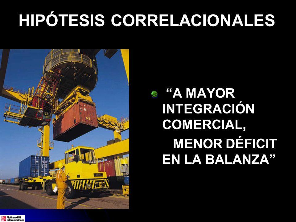 HIPÓTESIS CORRELACIONALES