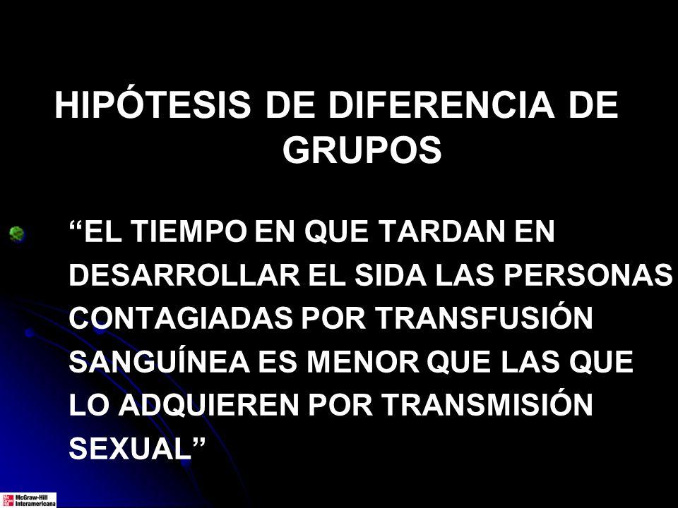 HIPÓTESIS DE DIFERENCIA DE GRUPOS