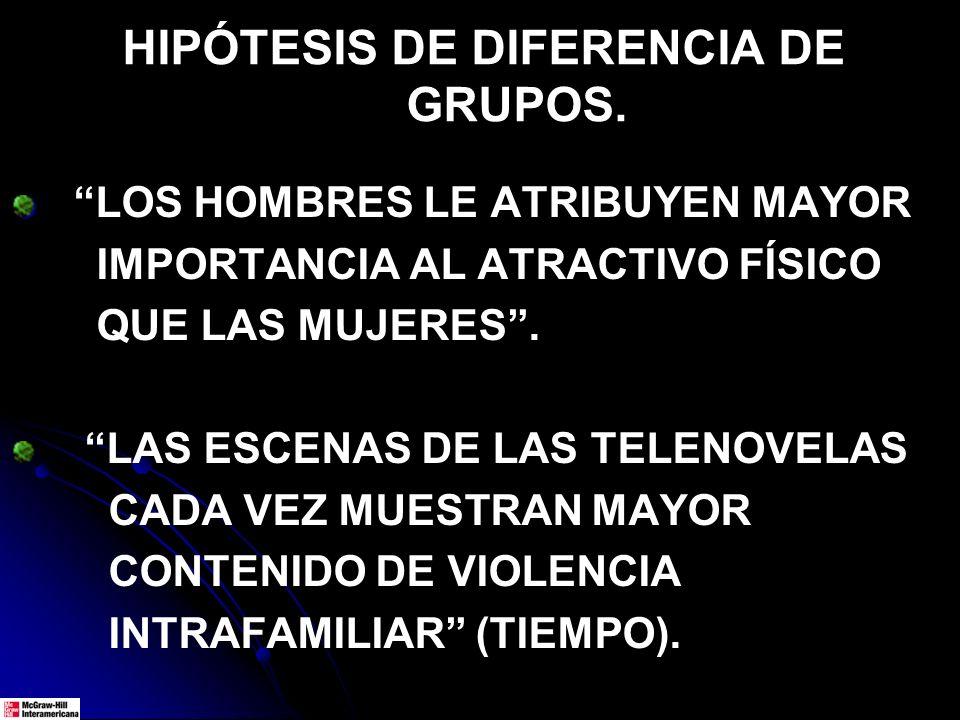 HIPÓTESIS DE DIFERENCIA DE GRUPOS.