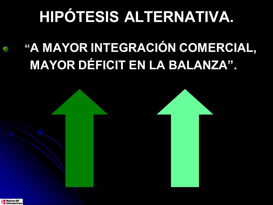 HIPÓTESIS ALTERNATIVA.