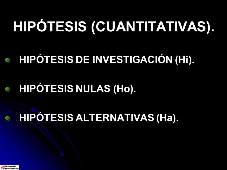 HIPÓTESIS (CUANTITATIVAS).