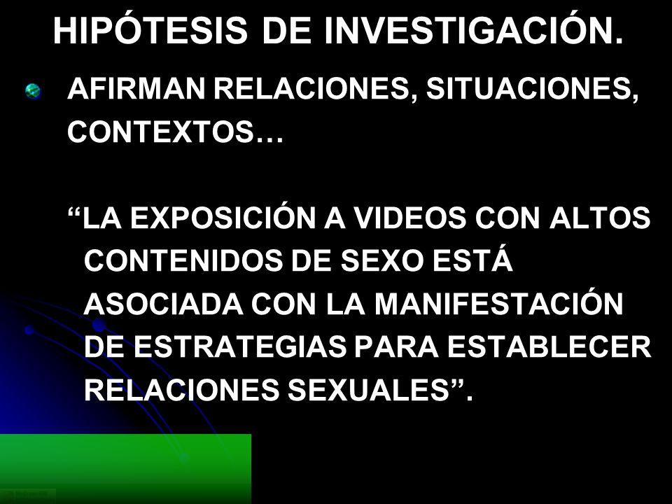 HIPÓTESIS DE INVESTIGACIÓN.