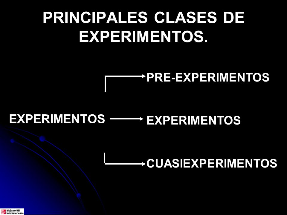 PRINCIPALES CLASES DE EXPERIMENTOS.